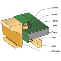 Монтаж, установка и ремонт бильярдного стола